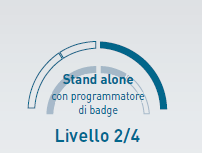 Stand alone con programmatore di badge