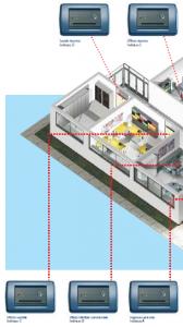 Vimar Controllo Accessi Esempio Utilizzo 02