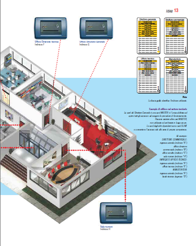 Vimar Controllo Accessi Esempio Utilizzo 03
