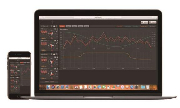 WindPro Smartphone e notebook